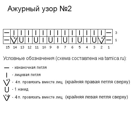 Схема ажурного узора-косы с условными знаками.