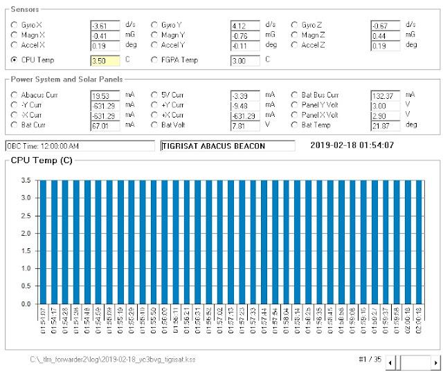 TIGRISAT 9k6 Telemetry 0150 UTC 2019-02-18