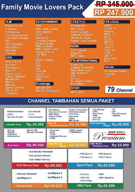 Mnc Vision Jakarta Utara Rp 99 000 Bln Juni 2021 Mnc Vision Indovision
