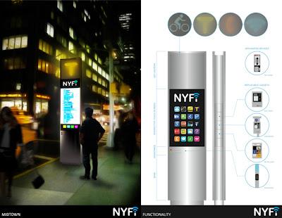 Conectividad  NYfi Sage and Coombe Architects. Creatividad