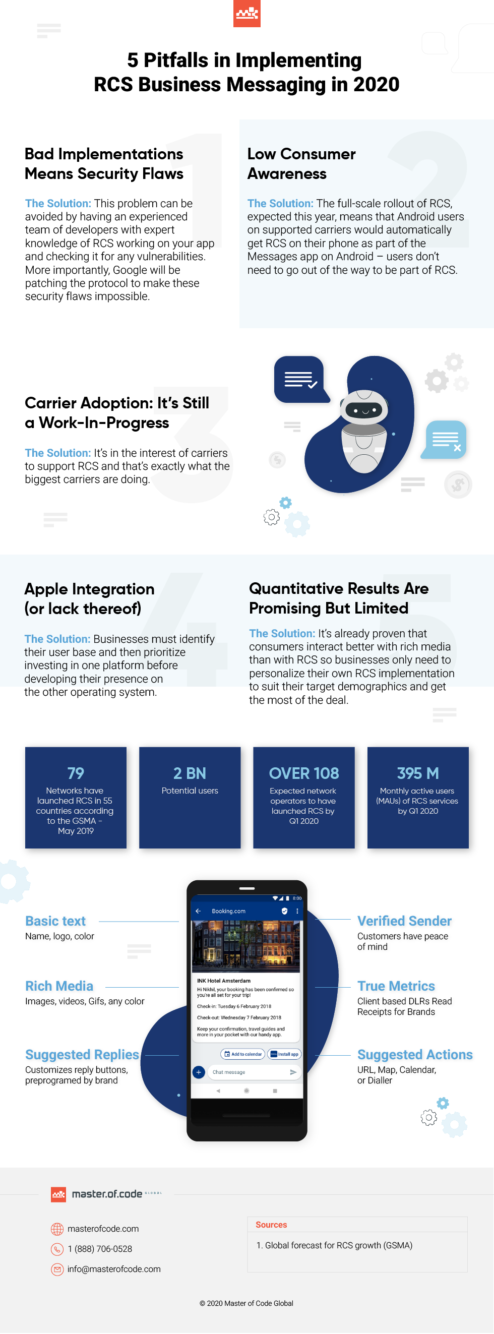5 Pitfalls in Implementing RCS Business Messaging in 2020 #Infographic