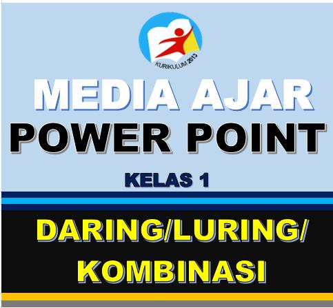 MEDIA PEMBELAJARAN POWERPOINT SD KELAS 1