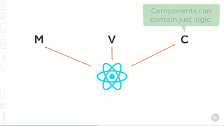 best advanced pluralsight course to learn React with Flux