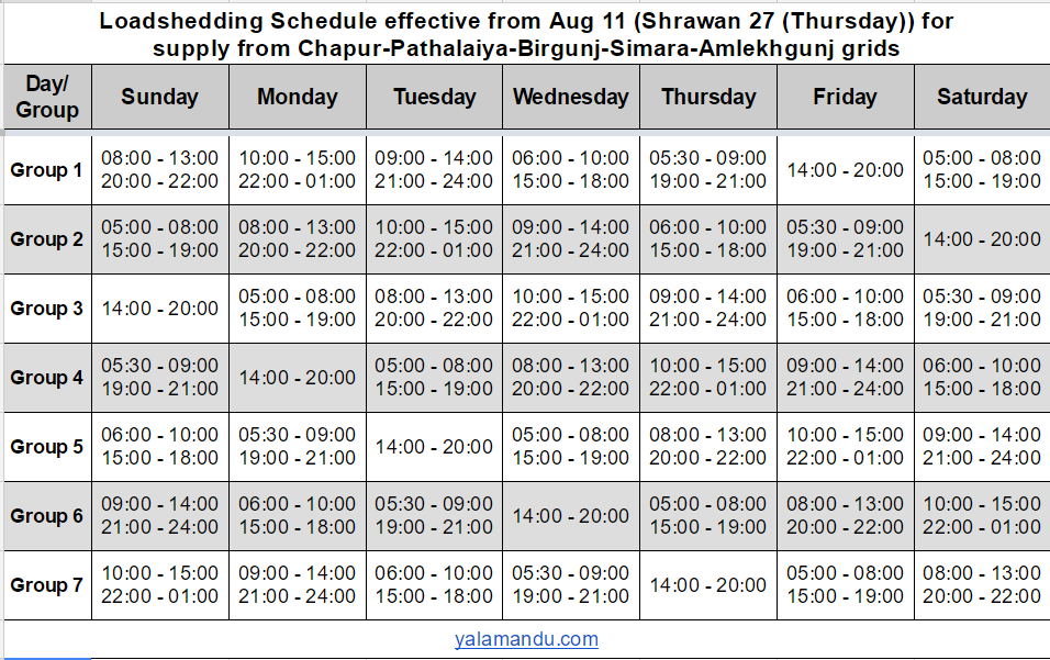 loadshedding schedule, Nepal, Kathmandu, Lalitpur, PowerCut schedule