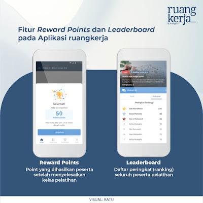 Reward dan Leaderboard Aplikasi ruangkerja