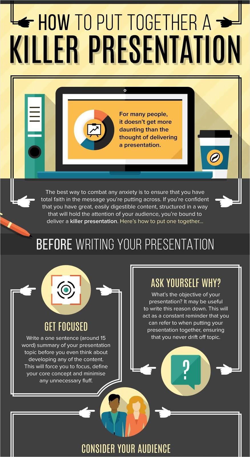 How to Write a Presentation