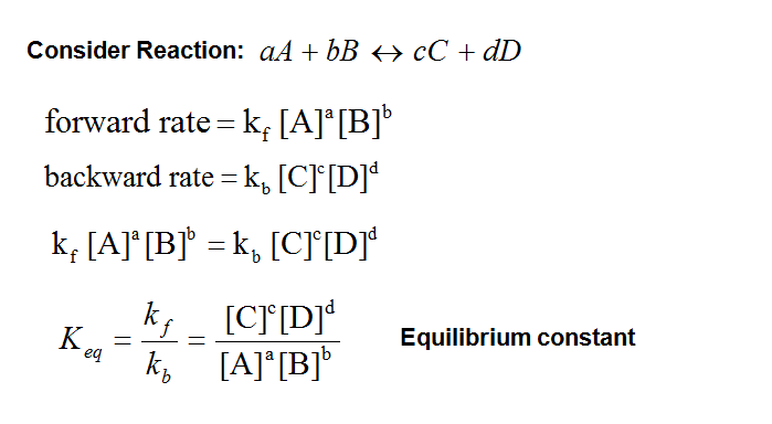 Equilibrium & Kinetics ,Equilibrium ,Equilibrium constant ,Free energy ,Temperature effect,Kinetics ,Order of Reactions 1st, 2nd,pseudo 1st order ,Air Pollution Reactions ,Lifetime, Half-life ,Temperature effect ,Arrenhius Equation,Equilibrium Constant