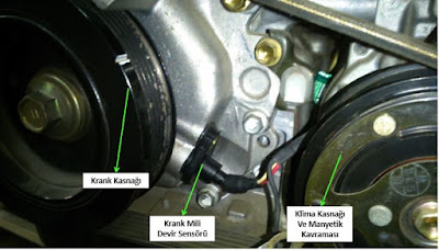 motor devir sensörü krank kasnağı