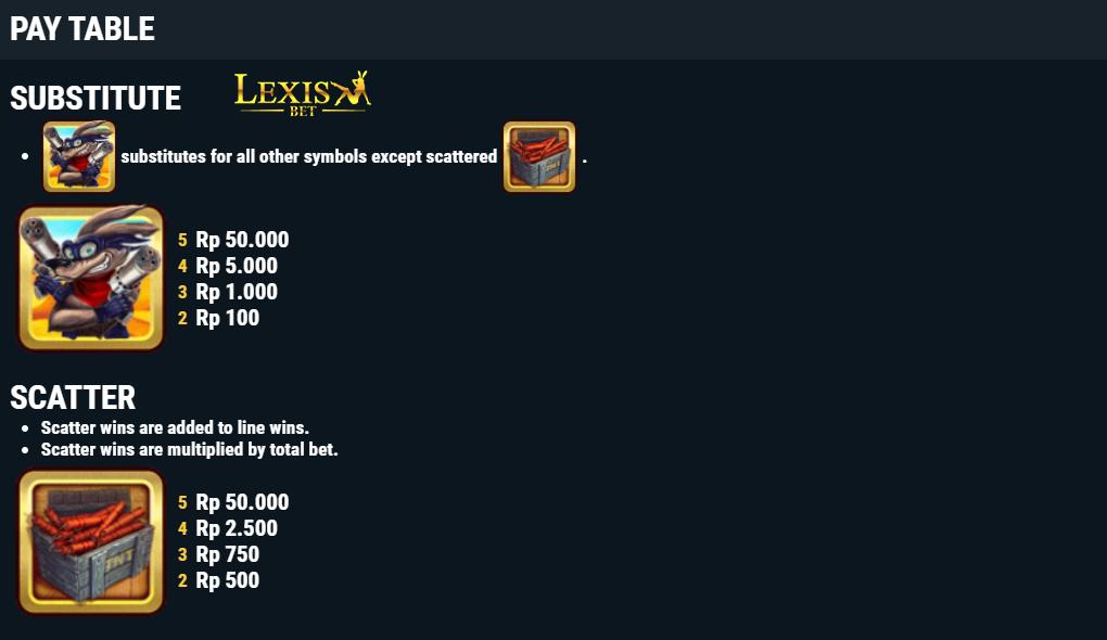 slot online habanero Coyote Crash