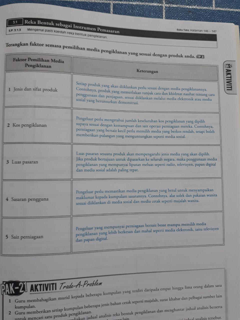 Jawapan Buku Kerja Rbt Tingkatan 3 : Reka Bentuk Teknologi ...