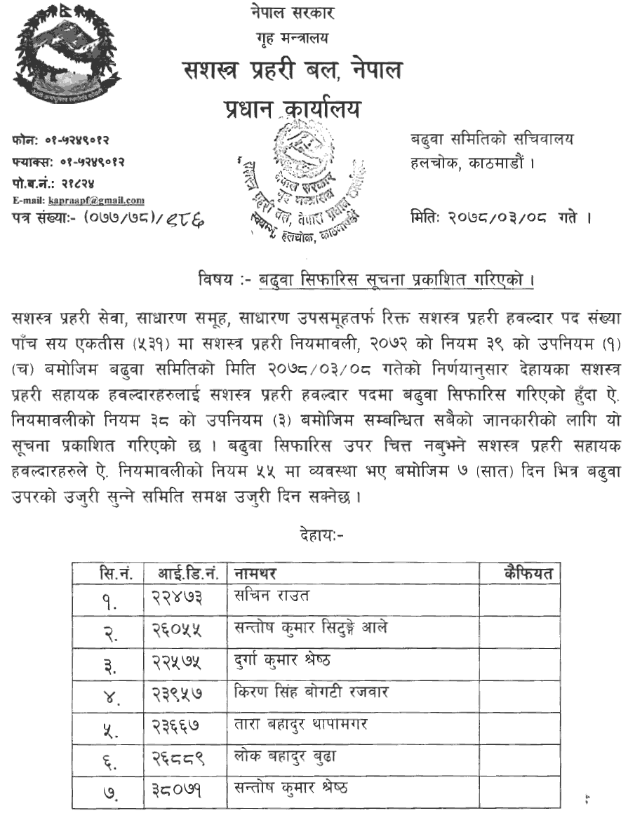APF-Nepal-List-of-Promotion-Recommendation-of-Constable-(Hawaldar)-Post