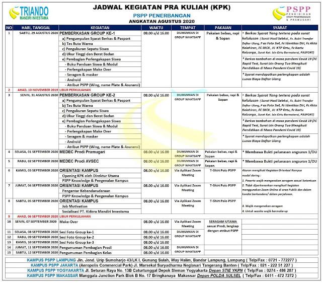 jadwal PSPP Penerbangan agustus 2020 jogja, jakarta, lampung, makassar