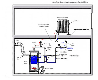 Basic Steam Cycle Power Plant Diagrams, Basic, Free Engine