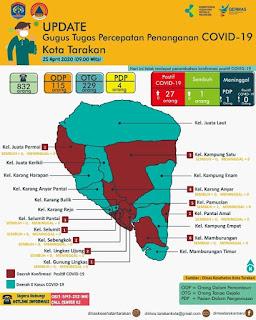 Press Release COVID-19 Tarakan 25 April 2020 - Tarakan Info