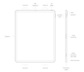 تابلت ابل ايباد برو iPad Pro 12.9 2021