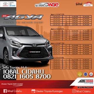 Harga dan Promo Kredit Toyota Agya Terbaru di Kuningan