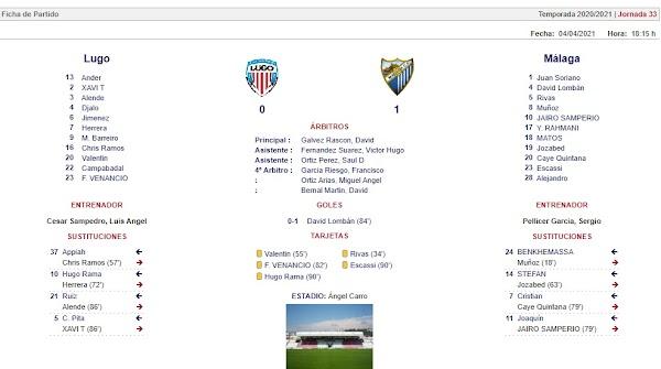 Málaga, el acta da el gol a Lombán en Lugo