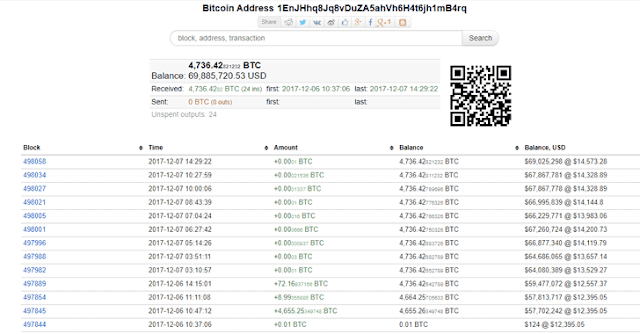 Alamat bitcoin NiceHash Yang Diretas
