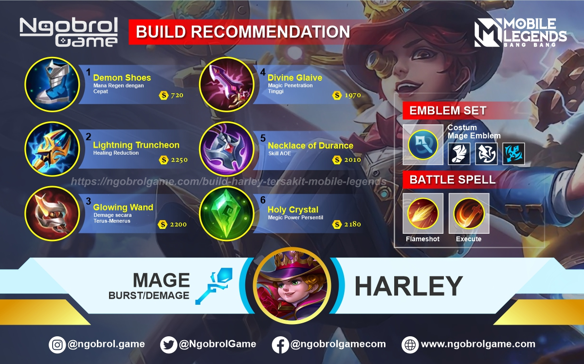 Build Harley Savage Mobile Legends