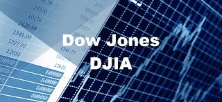 Dow 30 companies list : DJIA Dow Jones Industrial Average Components 30+