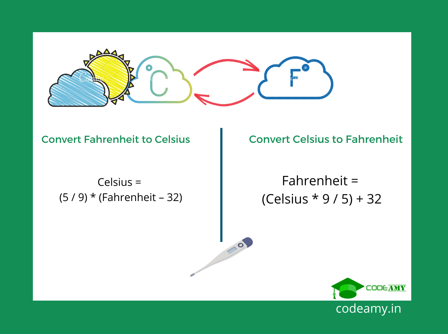 C program to convert Fahrenheit to Celsius and vice versa