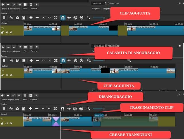 aggiunta della clip in mezzo al video