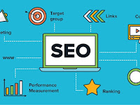 SEO Expert Dallas – Best Online Marketing Services