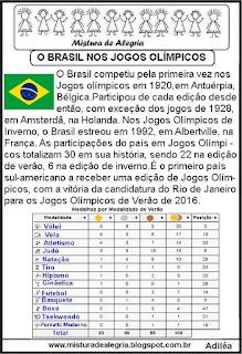 Texto sobre o Brasil nos jogos olímpicos