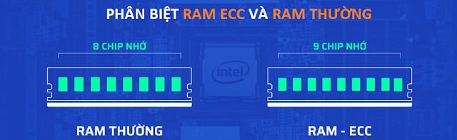 Phân biệt Ram Ecc với Ram thường