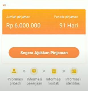 tokoh uang apk pinjaman online