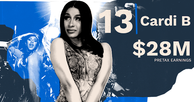 Cardi B ($28 million)