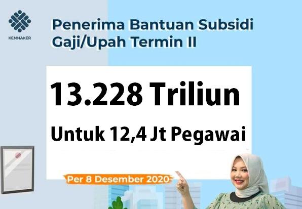 Kemnaker Percepat Penyaluran BSU Rp13,228 triliun Untuk 12,4 Juta Pegawai Non PNS