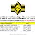 Jawatan Kosong Majlis Peperiksaan Malaysia (MPM) ~ Pelbagai Jawatan Kosong