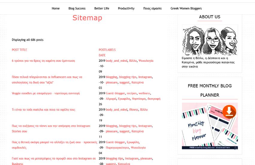 Blogs Visual Index