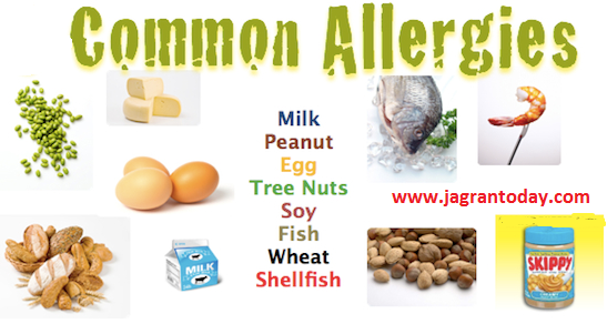 Sthaan Anusar Allergy ke Lakshan or Unse Bachaav