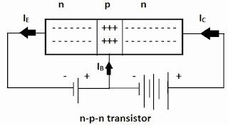 transistor working, npn transistor working, pnp transistor working