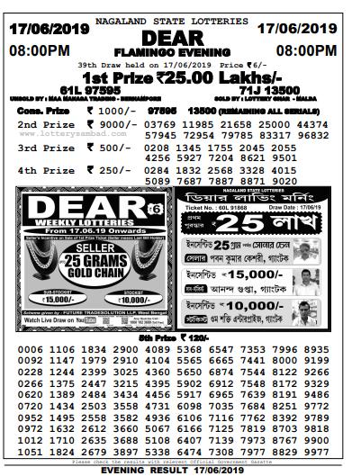 Nagaland Lottery Result night