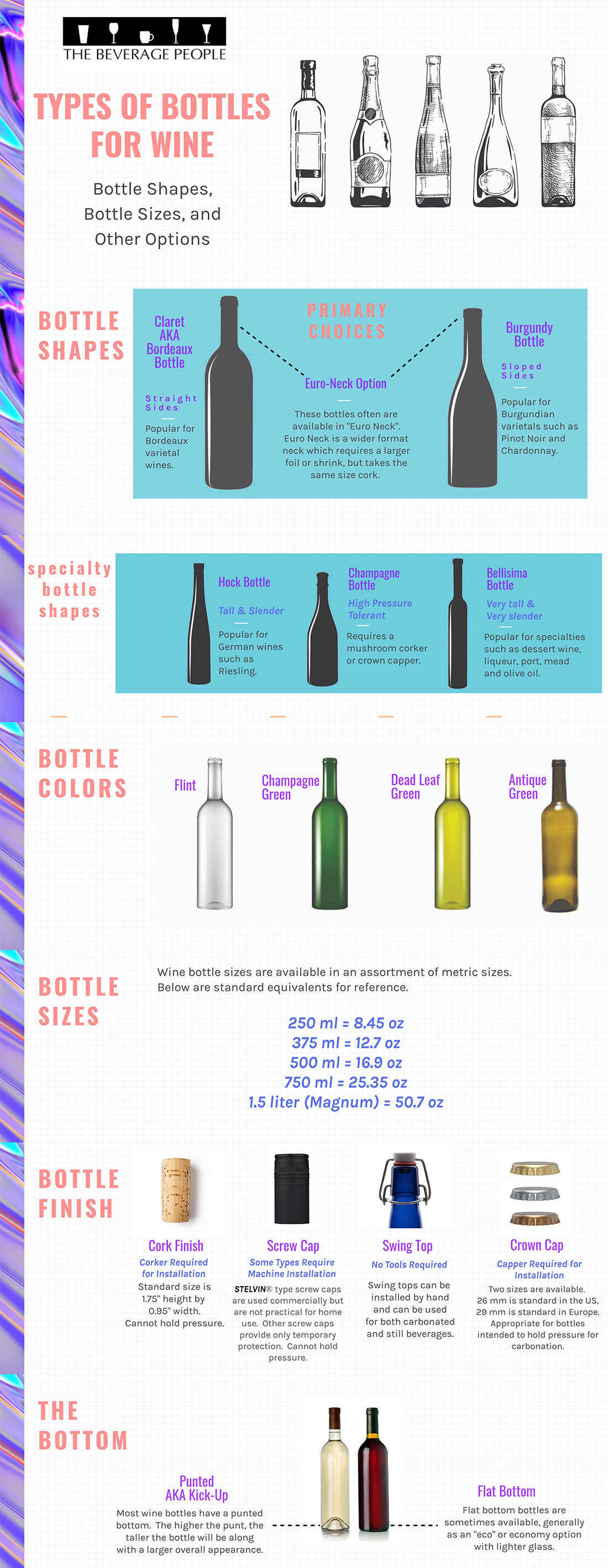 Types of Bottles for Wine #infographic