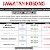 [DIBUKA] Senarai Jawatan Kosong Manager / Pengurus Ambilan September-Oktober 2019
