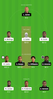 FCS Vs DVE Dream11 Prediction