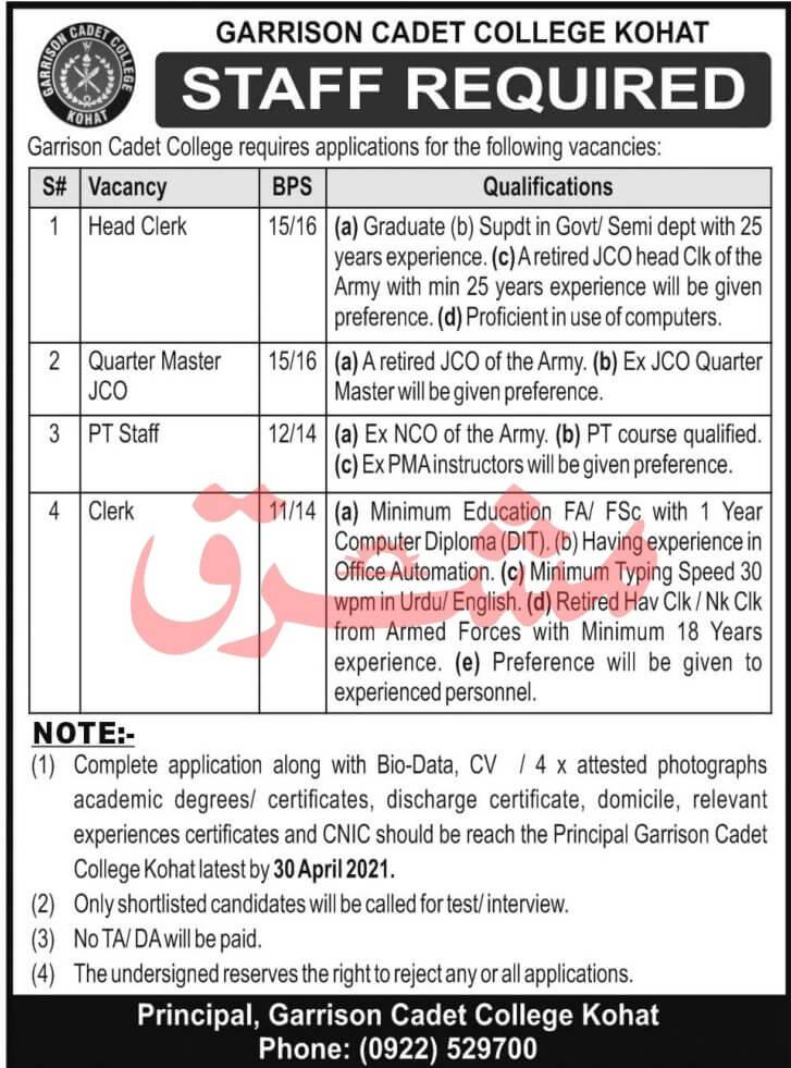 Garrison Cadet College Kohat Jobs 2021 in Pakistan