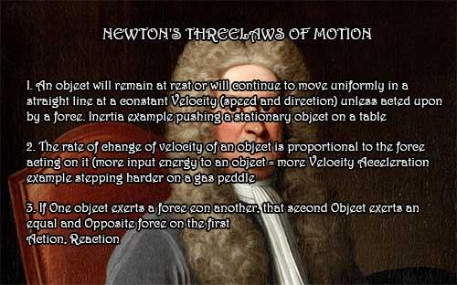 Bunyi Hukum Newton
