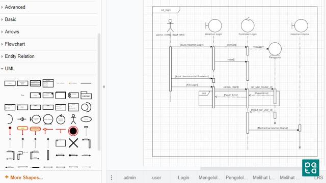 Sudah Coba Aplikasi Membuat Flowchart Online? Bikin dan Simpan di Google Drive IMG1