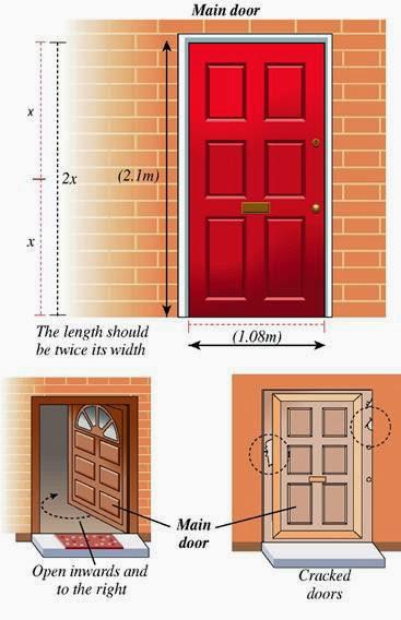 Divine Vastu Shastra Tips For Your Home S Entrance Main