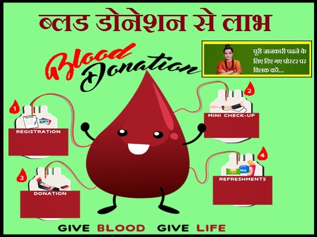 Benefits from Blood Donation-ब्लड डोनेशन से लाभ
