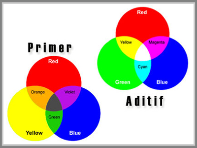 Primary Color Circle Archie Paint