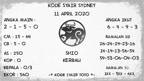 Prediksi Sydney Sabtu 11 April 2020 - Kode Syair Sydney