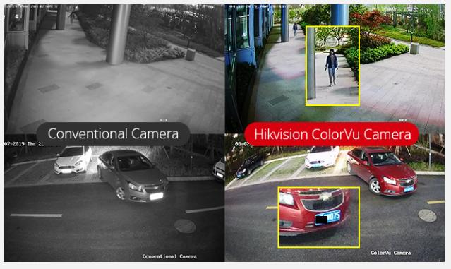 CCTV Hikvision ColorVu Sidoarjo Berwarna Setiap Waktu