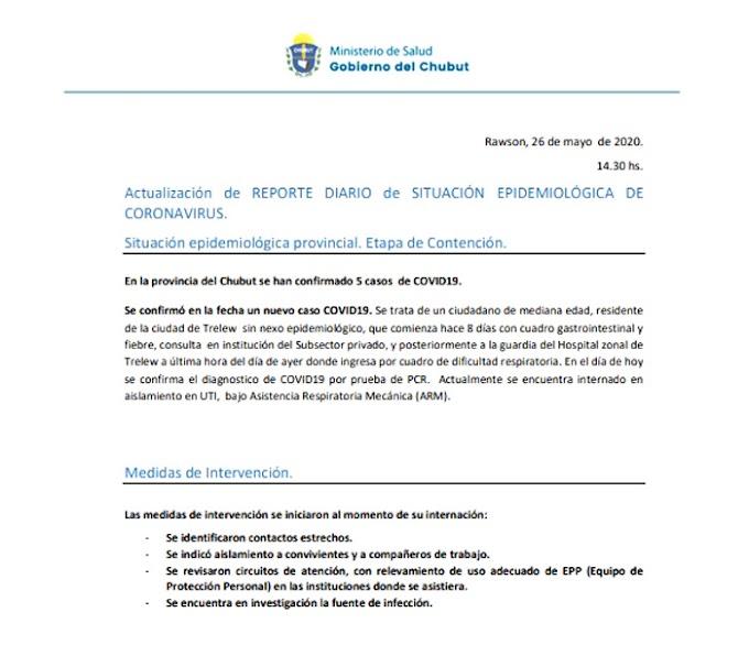 Se confirmó otro caso positivo de coronavirus en Chubut