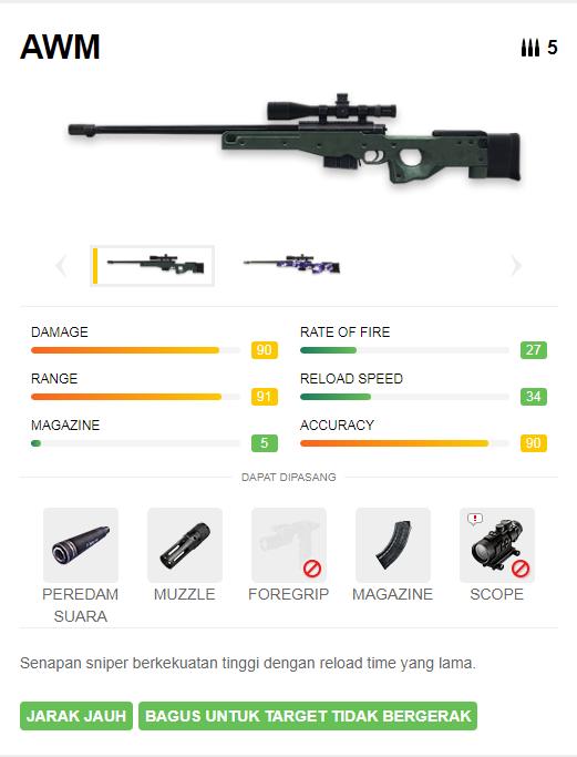 senjata terkuat di free fire